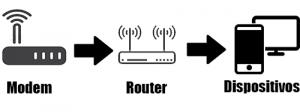 Router-Explicación