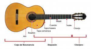 parte-guitarra2