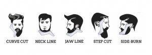 rostro-barba-perfiles