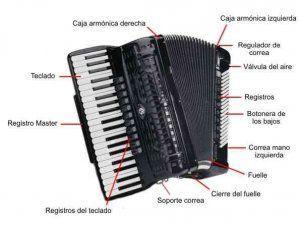 acordeon-ejm